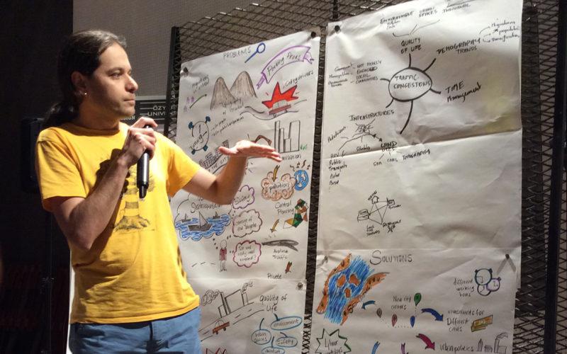 Explaining the mind maps