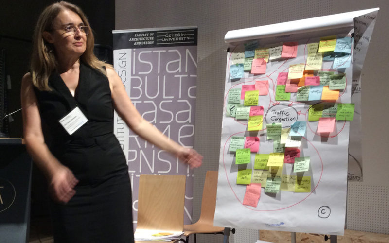 Post its are used to create the mind maps
